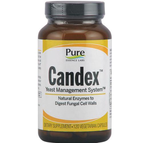 Candex uk
