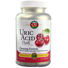 Kal Uric Acid Flush Cleansing Formula