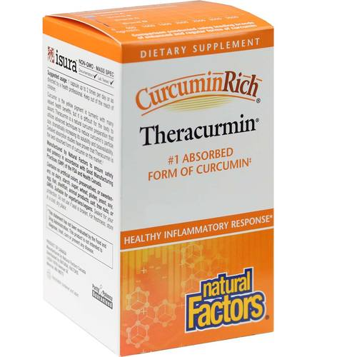 CurcuminRich Theracurmin 30 mg