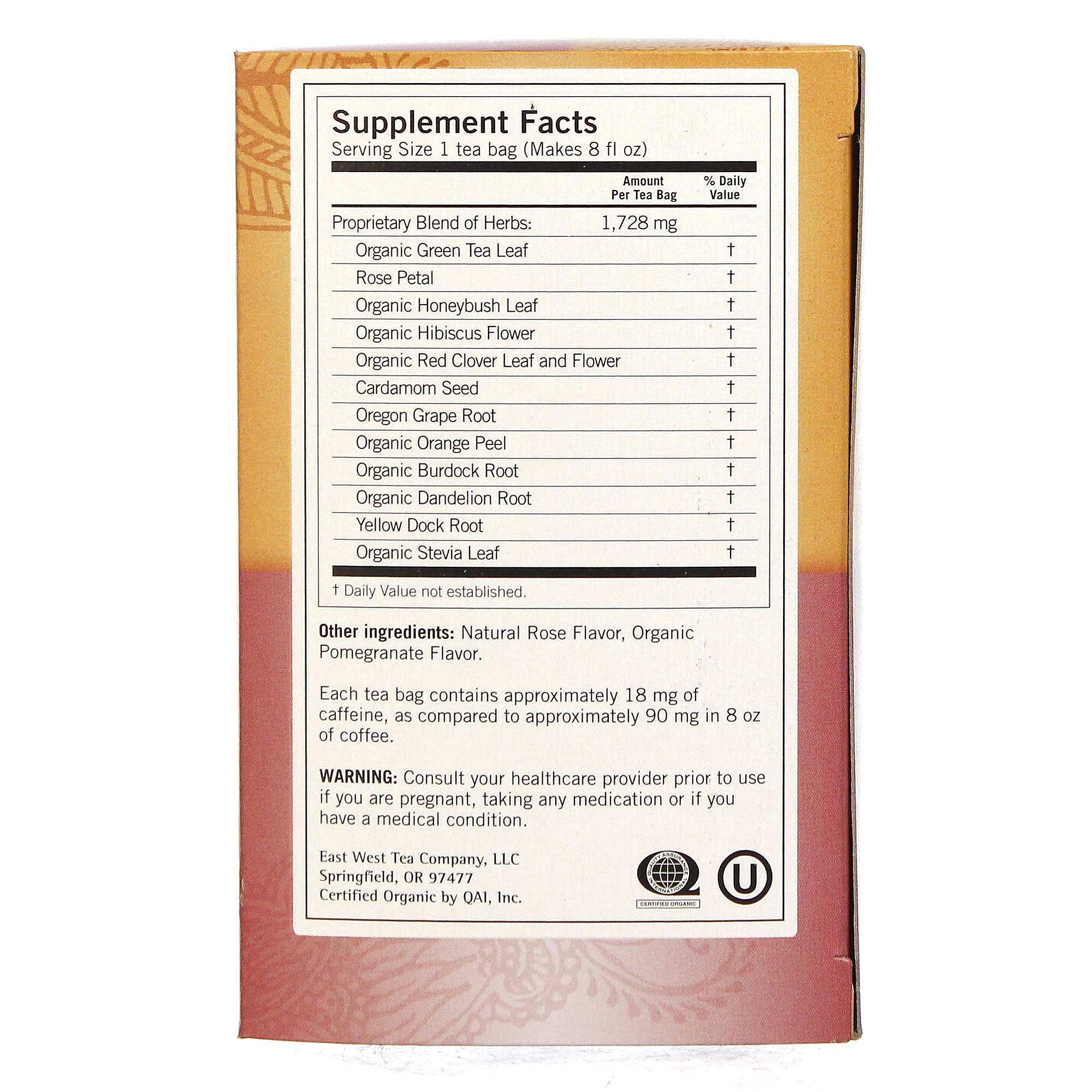 This is an image of Resource Vital Reds Ingredients Label