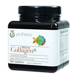 Youtheory Marine Collagen Enhanced Formula Types 1  3